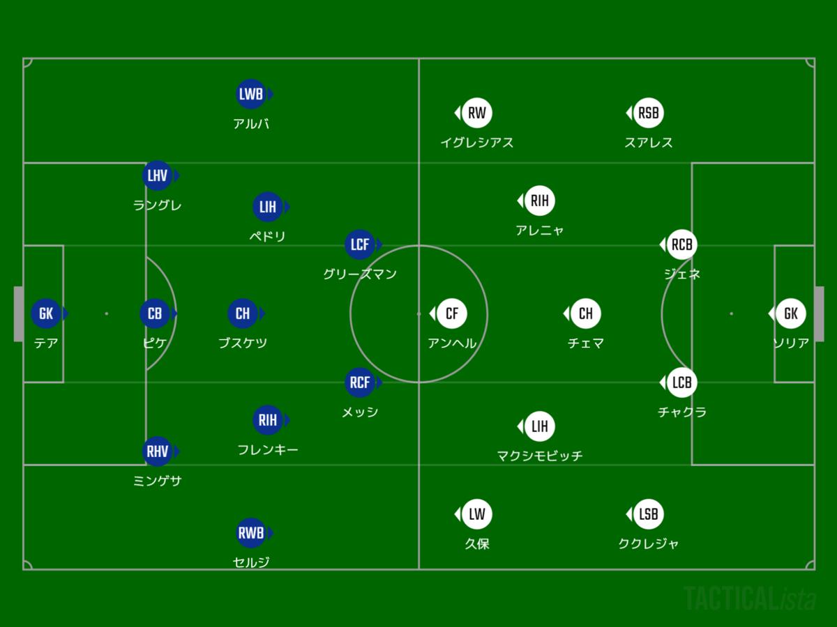 f:id:hikotafootball:20210425105113p:plain