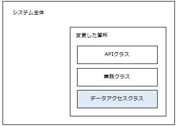 f:id:hikotaro_san:20190719143846p:plain