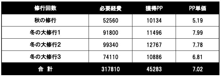 f:id:hikouki2saaaan:20200929030631p:plain