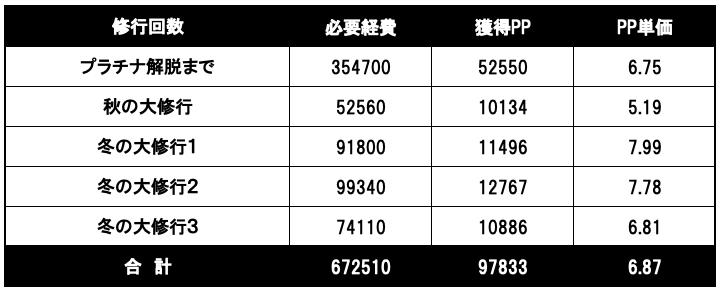f:id:hikouki2saaaan:20200929031244p:plain