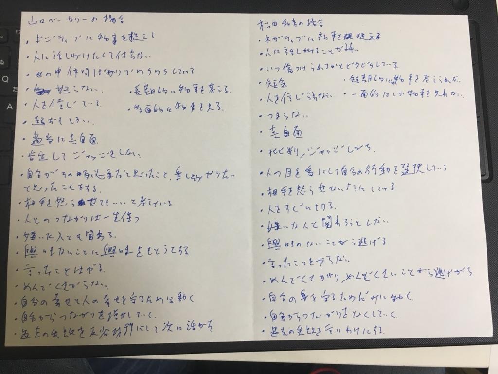 f:id:hikyo-wo-write:20180122001219j:plain