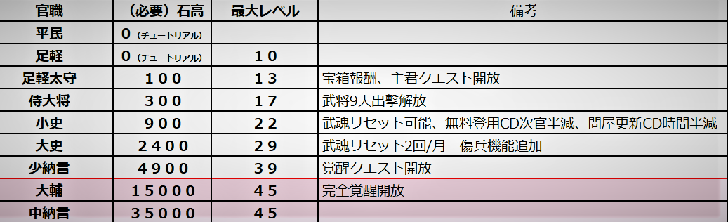 f:id:hikyo_no_tabi:20200331224034p:plain