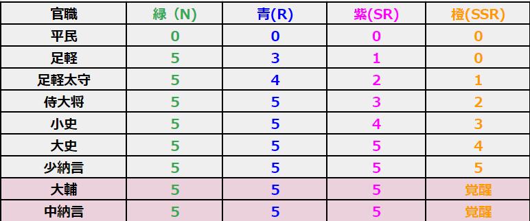 f:id:hikyo_no_tabi:20200331225327p:plain