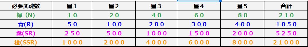 f:id:hikyo_no_tabi:20200331230125p:plain