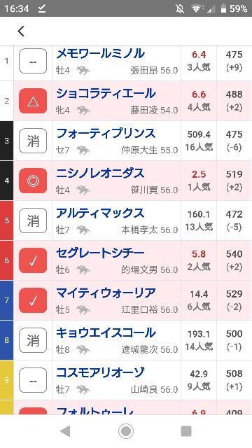 f:id:hikyo_no_tabi:20210219183232j:image