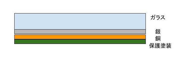 f:id:hikyosyua:20200723114000j:plain