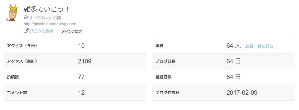 f:id:hiloshi-t:20170414165821j:plain