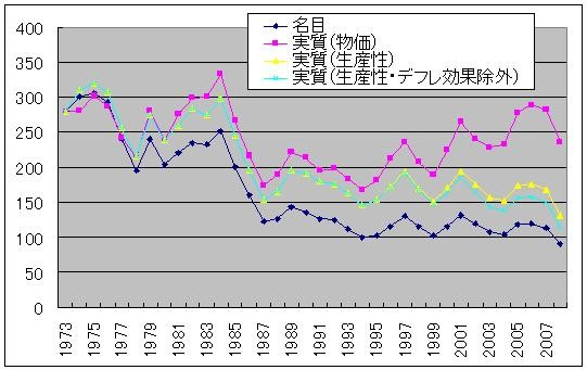 f:id:himaginary:20090226215943j:image