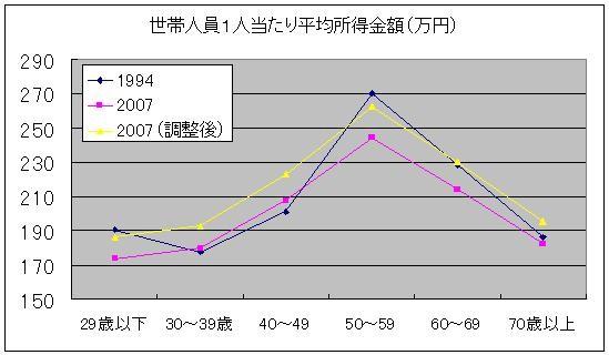f:id:himaginary:20090801162133j:image