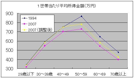 f:id:himaginary:20090801162134j:image