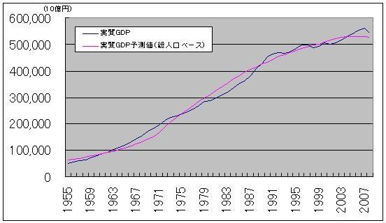 f:id:himaginary:20090919193025j:image