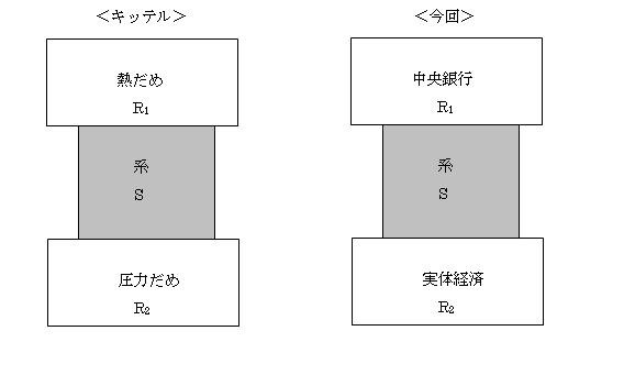 f:id:himaginary:20110508204725j:image