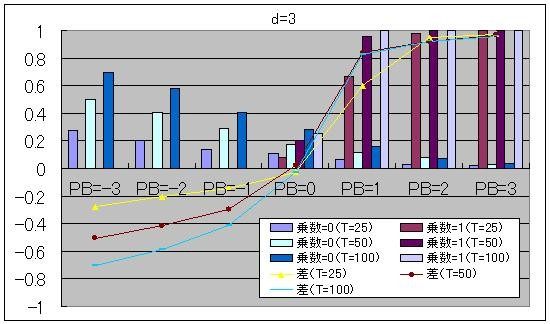 f:id:himaginary:20110716152917j:image
