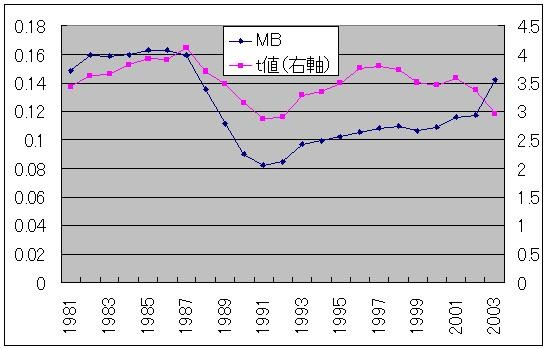 f:id:himaginary:20120226200153j:image