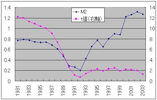 f:id:himaginary:20120226200154j:image