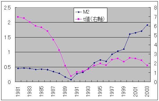 f:id:himaginary:20120226200617j:image