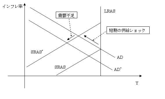 f:id:himaginary:20120505011453j:image