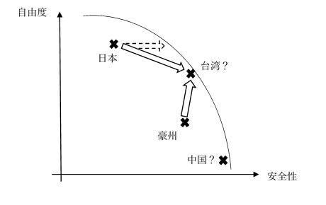 f:id:himaginary:20210907211829p:plain