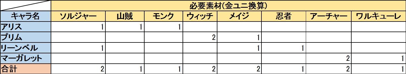 f:id:himajin-mode:20160807091101j:plain
