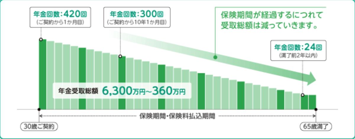f:id:himamori:20190713003627p:plain