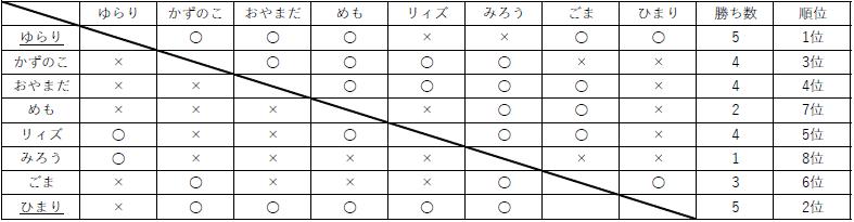 f:id:himaririri:20180922160715p:plain