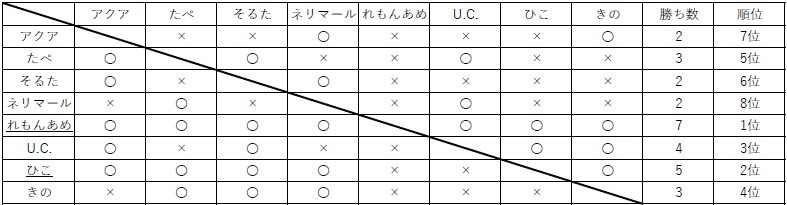 f:id:himaririri:20180922160743p:plain