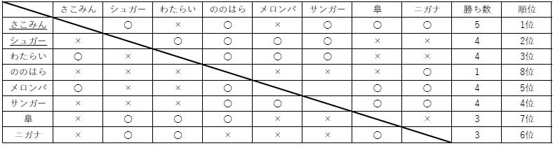 f:id:himaririri:20180922160750p:plain