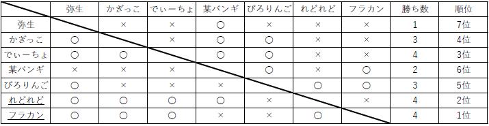 f:id:himaririri:20180922160757p:plain