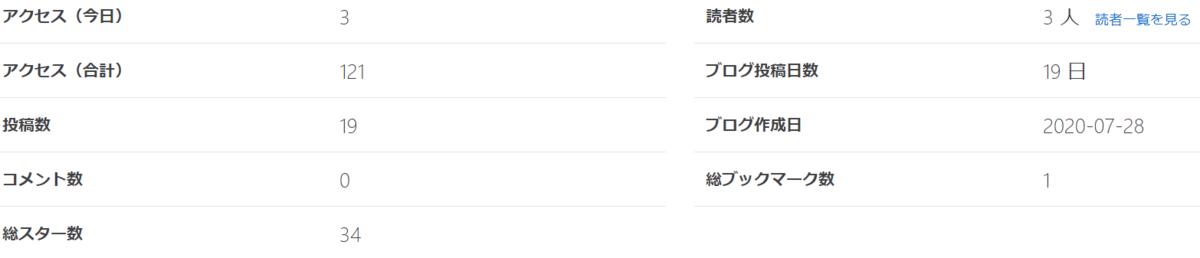 f:id:himasugidaigakusei:20200829135944p:plain
