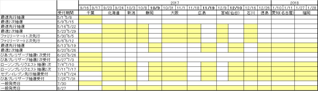 f:id:himawaranger:20170614165224p:plain