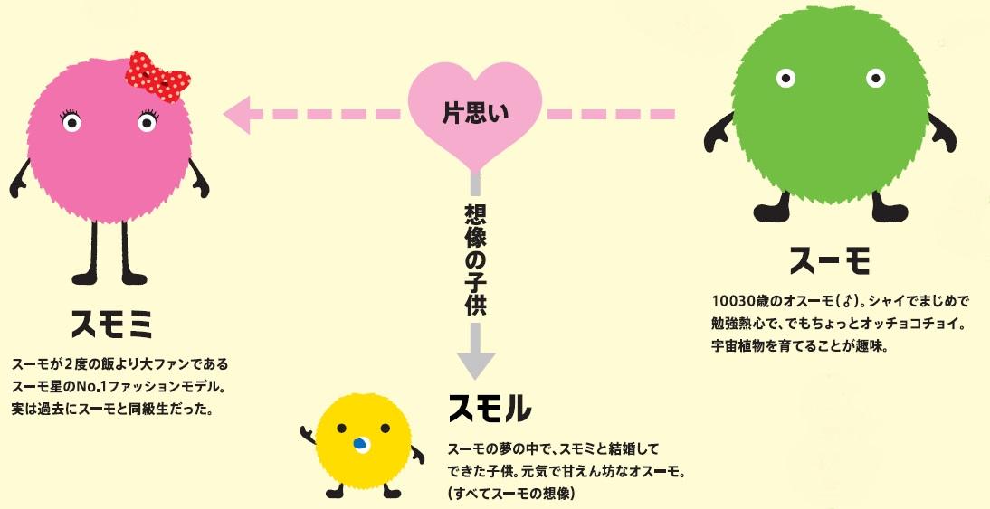 f:id:himawari-realestate:20210902134708j:plain