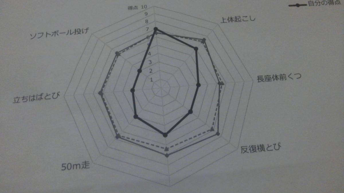 f:id:himawari0growing:20190417005114j:plain