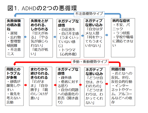 f:id:himawari0growing:20200131112255p:plain