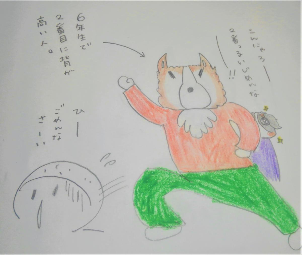 f:id:himawari0growing:20200225211440p:plain
