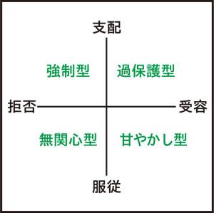 f:id:himawari0growing:20210303002625p:plain