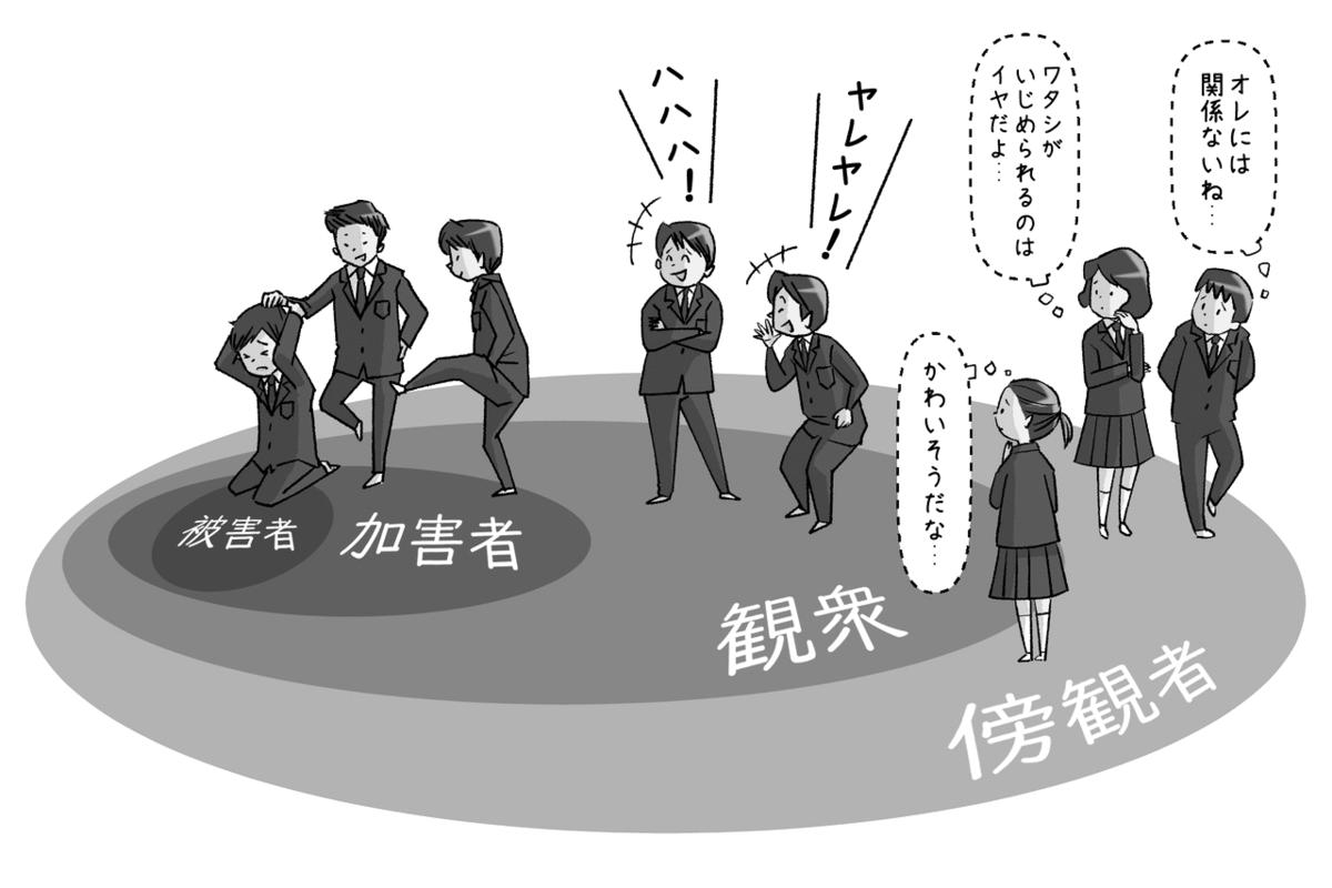 f:id:himawari0growing:20210511104953p:plain