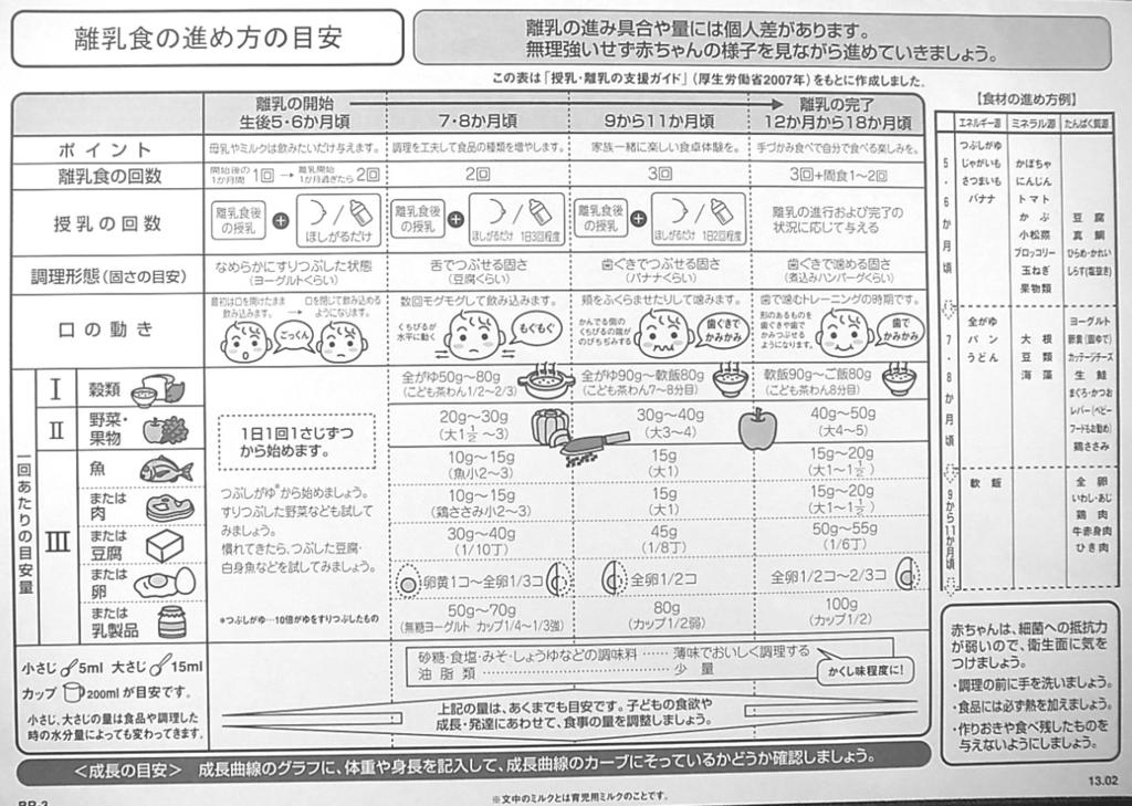f:id:himawari1103:20160805133044p:plain