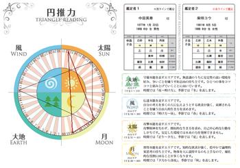 中田英寿、柴咲コウの結婚相性診断