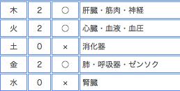 f:id:himawari2016:20170523151349p:plain