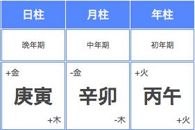 f:id:himawari2016:20170523151725p:plain