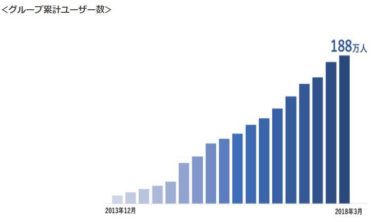 f:id:himawari3flower:20180619181023j:plain