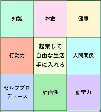 f:id:himawari3flower:20180726231423j:plain