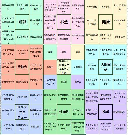 f:id:himawari3flower:20180726235211j:plain