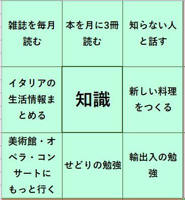 f:id:himawari3flower:20180726235309j:plain