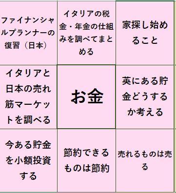 f:id:himawari3flower:20180726235520j:plain