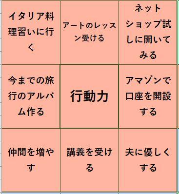 f:id:himawari3flower:20180726235528j:plain