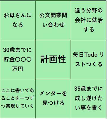 f:id:himawari3flower:20180726235651j:plain