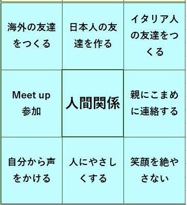 f:id:himawari3flower:20180726235743j:plain