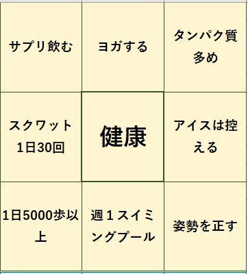f:id:himawari3flower:20180726235901j:plain