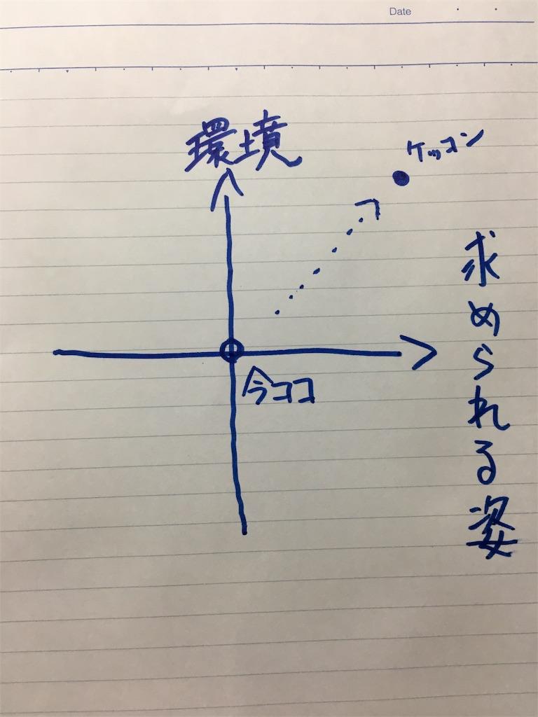 f:id:himawari823:20180621005305j:image